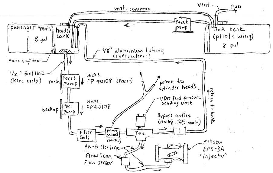 Holley Fuel Pump Wiring Diagram - Wiring Diagram on msd distributor wiring, holley blue pump with filter lift, electric fuel pump wiring, holley blue fuel wiring diagram, carter fuel pump wiring, holley fuel pressure,